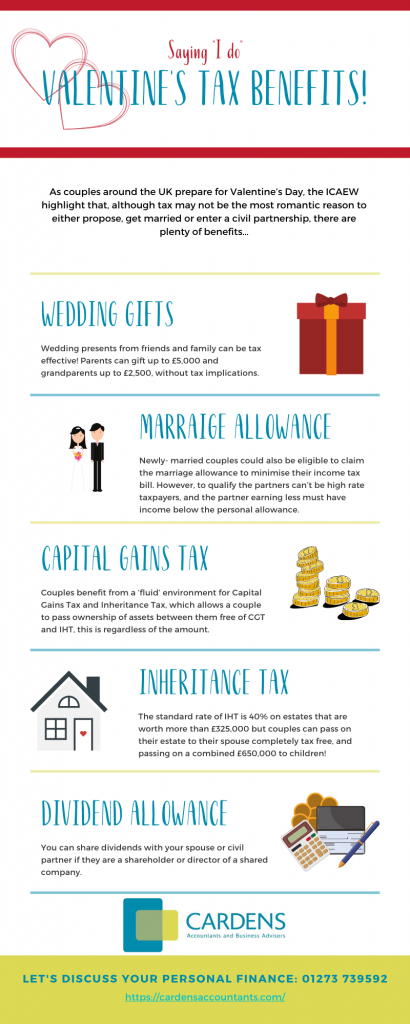tax benefits for couples